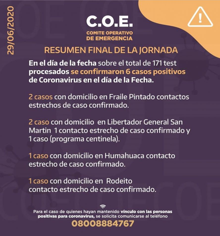 Se suman seis casos por covid 19 en Jujuy